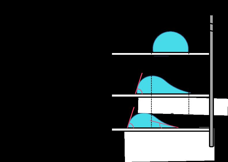 Figure_4_Inma