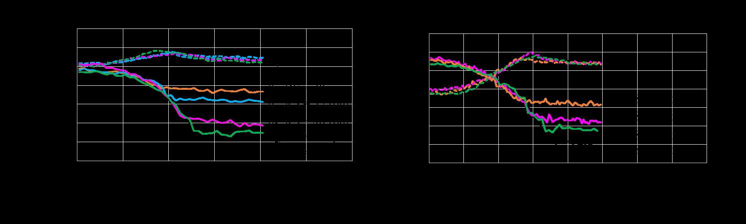 Figure_5_Inma